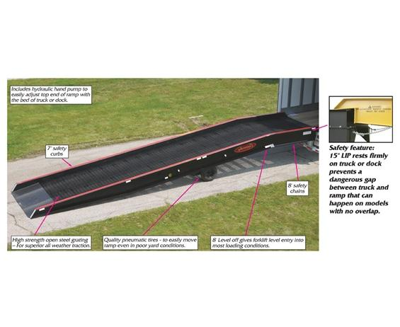 "MOBILE YARD RAMPS- 25000 Cap. (lbs), 36 x 84"" Size LxW, 38 - 65"" Range, 8 Level Off, Black Paint Color"