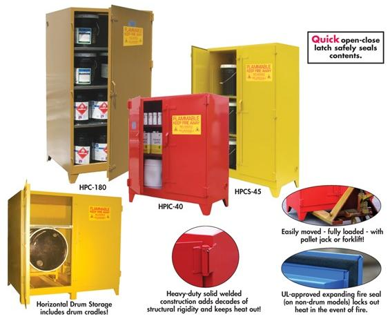 "FLAMMABLE STORAGE CABINETS- Red, Flammable Cabinet Style, 20 Cap. (gals.), No. of Shelves 1, No. Doors 1, 28  x 46 x 18"" Size W x H x D"