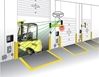 Dock Door Monitor - Exterior Dock Door Monitor Exterior, Collision Awareness, Collision Safety, Safety Products, Forklift Safety, Warehouse Safety, Collision Awareness, Dock Safety, Dock Awareness