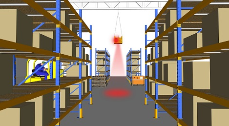 Look Out 4 Floor Burst - Ceiling Mount - Collision Awareness Look Out 4 B, Collision Awareness, Collision Safety, Safety Products, Forklift Safety, Warehouse Safety, Collision Awareness, Dock Safety, Dock Awareness, Hall Collision, Office Collision